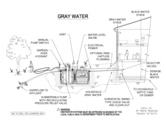Gray Water Sample Drawing